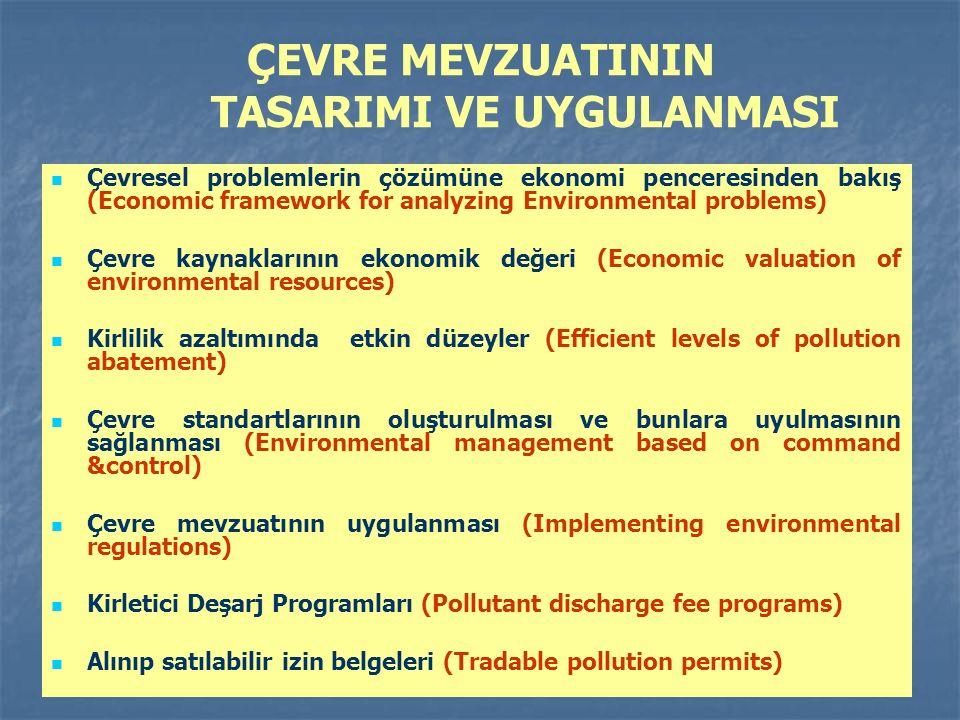 ÇEVRE MEVZUATININ TASARIMI VE UYGULANMASI Çevresel problemlerin çözümüne ekonomi penceresinden bakış (Economic framework for analyzing Environmental problems) Çevre kaynaklarının ekonomik değeri (Economic valuation of environmental resources) Kirlilik azaltımında etkin düzeyler (Efficient levels of pollution abatement) Çevre standartlarının oluşturulması ve bunlara uyulmasının sağlanması (Environmental management based on command &control) Çevre mevzuatının uygulanması (Implementing environmental regulations) Kirletici Deşarj Programları (Pollutant discharge fee programs) Alınıp satılabilir izin belgeleri (Tradable pollution permits)