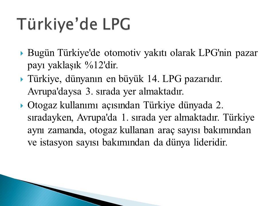 Bugün Türkiye de otomotiv yakıtı olarak LPG nin pazar payı yaklaşık %12 dir.