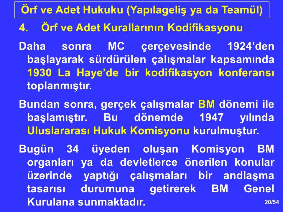 20/54 Örf ve Adet Hukuku (Yapılageliş ya da Teamül) 4.Örf ve Adet Kurallarının Kodifikasyonu Daha sonra MC çerçevesinde 1924'den başlayarak sürdürülen