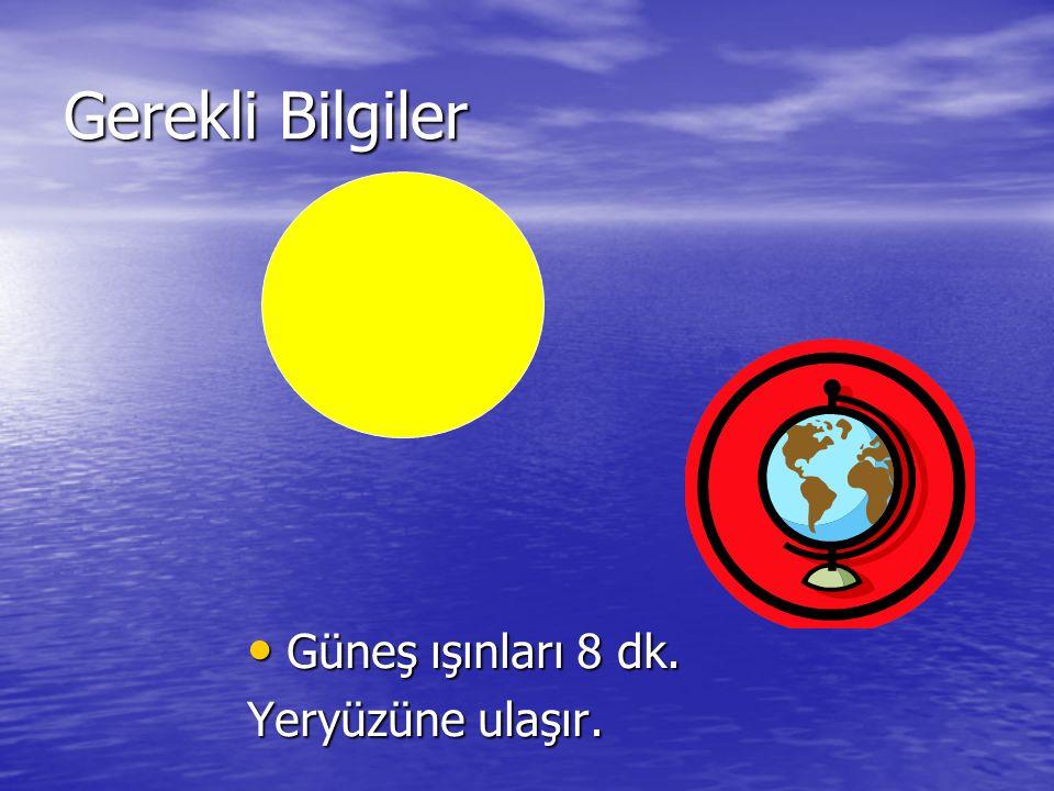 Gerekli Bilgiler Güneş ışınları 8 dk. Güneş ışınları 8 dk. Yeryüzüne ulaşır.