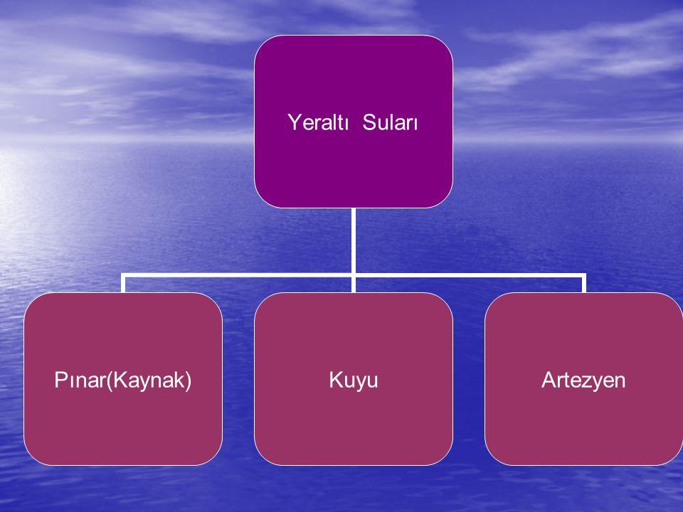 Yeraltı Suları Pınar(Kaynak)KuyuArtezyen