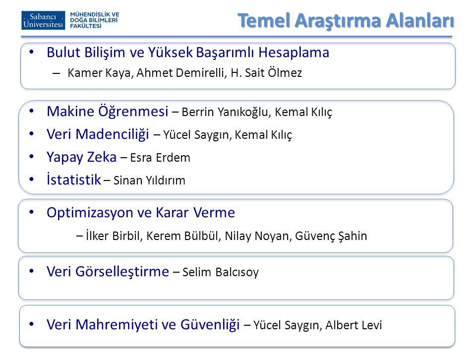 Temel Araştırma Alanları Bulut Bilişim ve Yüksek Başarımlı Hesaplama – Kamer Kaya, Ahmet Demirelli, H.