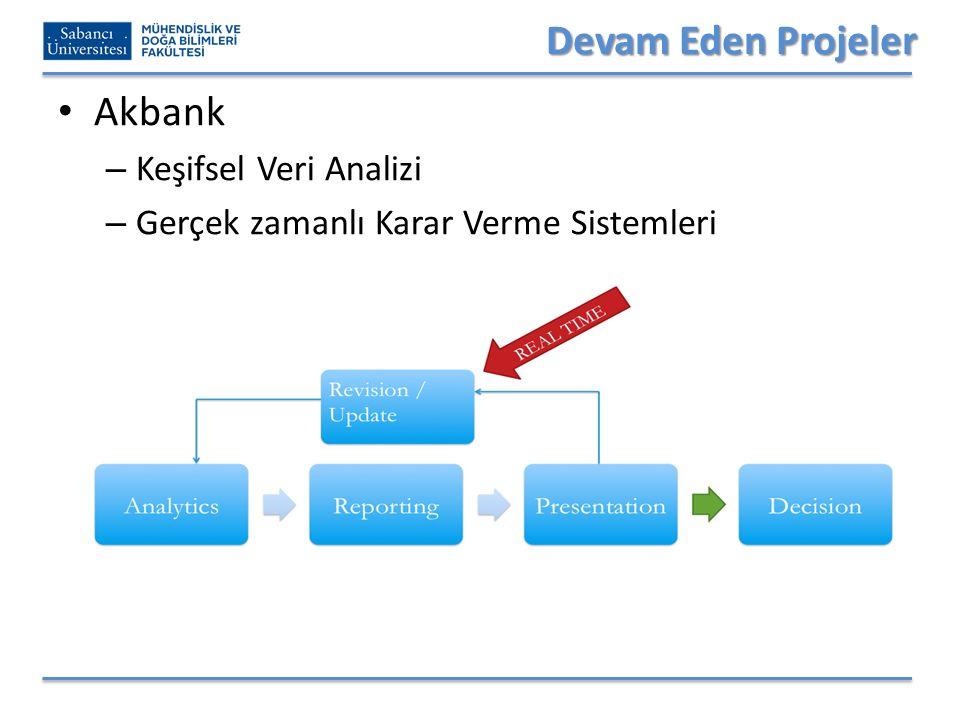 Devam Eden Projeler Akbank – Keşifsel Veri Analizi – Gerçek zamanlı Karar Verme Sistemleri