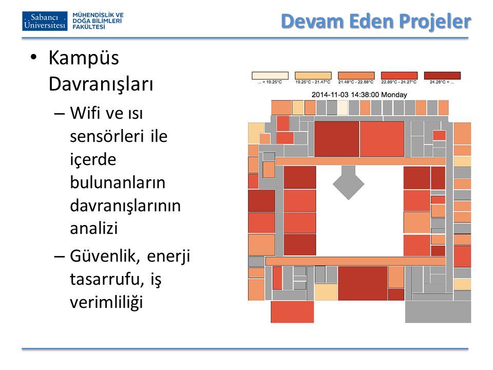Devam Eden Projeler Kampüs Davranışları – Wifi ve ısı sensörleri ile içerde bulunanların davranışlarının analizi – Güvenlik, enerji tasarrufu, iş veri