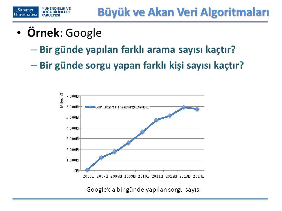 Büyük ve Akan Veri Algoritmaları Örnek: Google – Bir günde yapılan farklı arama sayısı kaçtır? – Bir günde sorgu yapan farklı kişi sayısı kaçtır? Goog