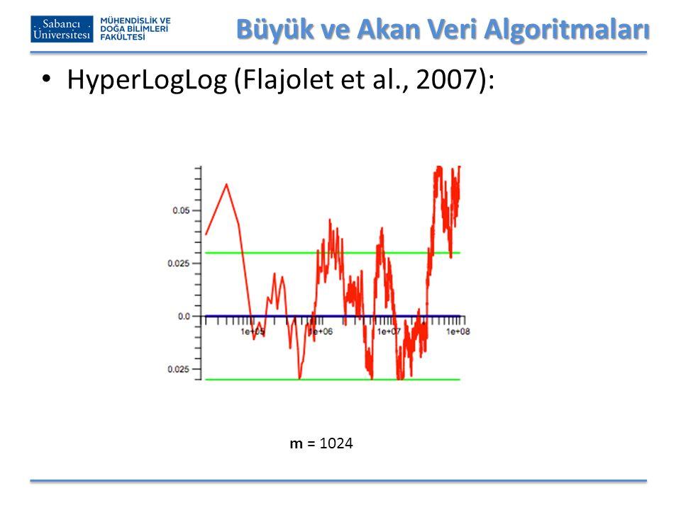 Büyük ve Akan Veri Algoritmaları HyperLogLog (Flajolet et al., 2007): m = 1024
