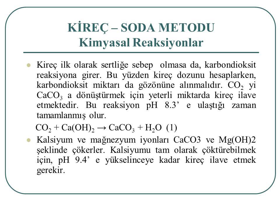 KİREÇ – SODA METODU Kimyasal Reaksiyonlar Kireç ilk olarak sertliğe sebep olmasa da, karbondioksit reaksiyona girer.