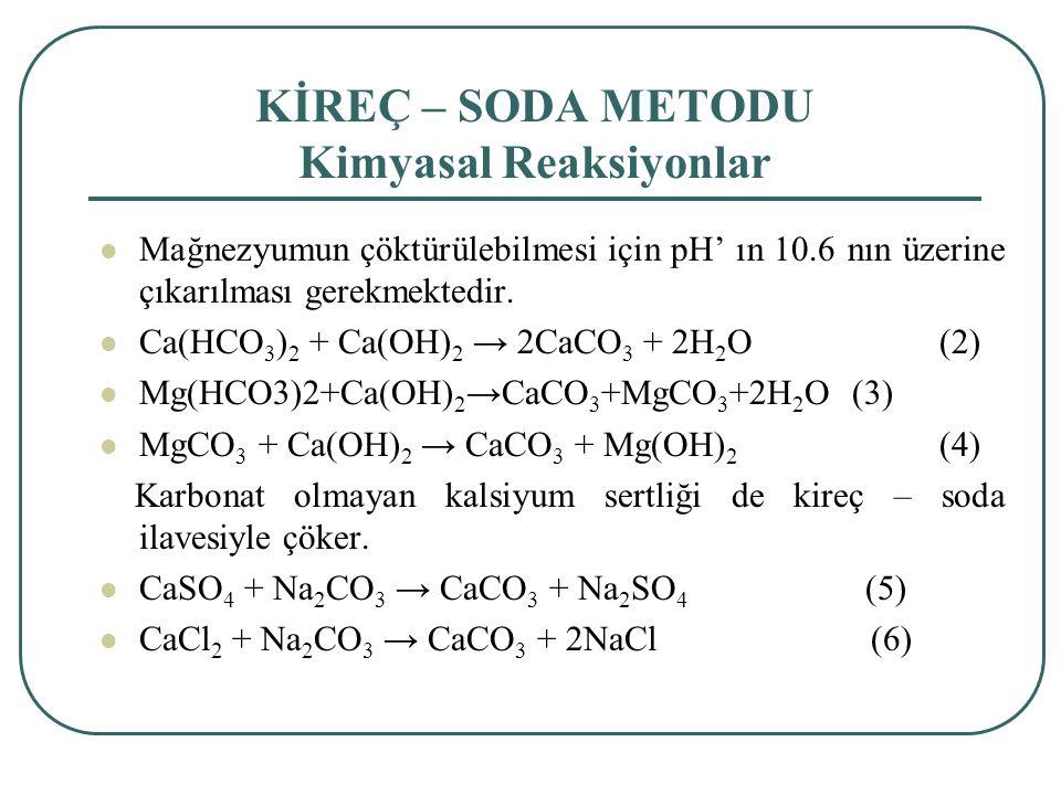 KİREÇ – SODA METODU Kimyasal Reaksiyonlar Mağnezyumun çöktürülebilmesi için pH' ın 10.6 nın üzerine çıkarılması gerekmektedir.