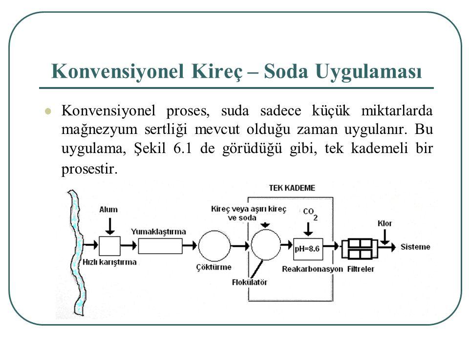 Konvensiyonel Kireç – Soda Uygulaması Konvensiyonel proses, suda sadece küçük miktarlarda mağnezyum sertliği mevcut olduğu zaman uygulanır.