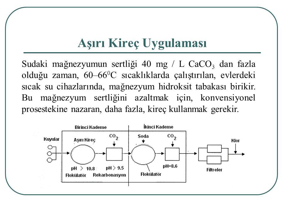 Aşırı Kireç Uygulaması Sudaki mağnezyumun sertliği 40 mg / L CaCO 3 dan fazla olduğu zaman, 60–66 0 C sıcaklıklarda çalıştırılan, evlerdeki sıcak su cihazlarında, mağnezyum hidroksit tabakası birikir.