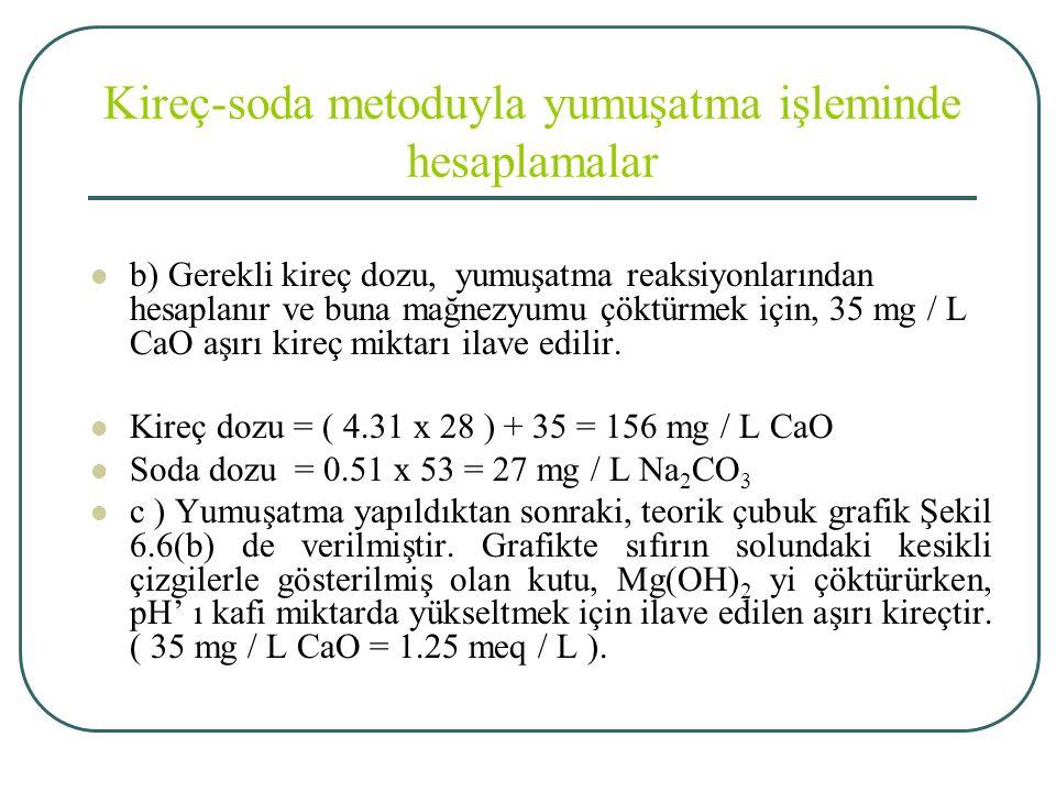 Kireç-soda metoduyla yumuşatma işleminde hesaplamalar b) Gerekli kireç dozu, yumuşatma reaksiyonlarından hesaplanır ve buna mağnezyumu çöktürmek için, 35 mg / L CaO aşırı kireç miktarı ilave edilir.
