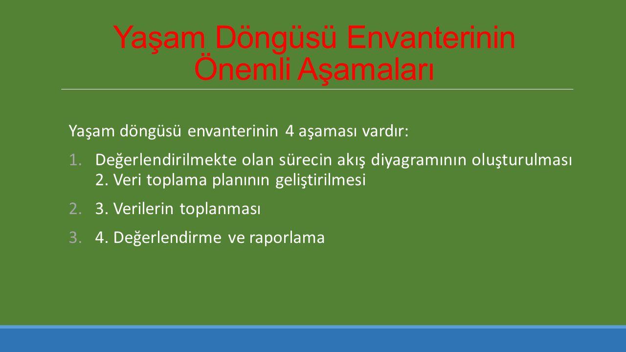 Yaşam Döngüsü Envanterinin Önemli Aşamaları Yaşam döngüsü envanterinin 4 aşaması vardır: 1.Değerlendirilmekte olan sürecin akış diyagramının oluşturul