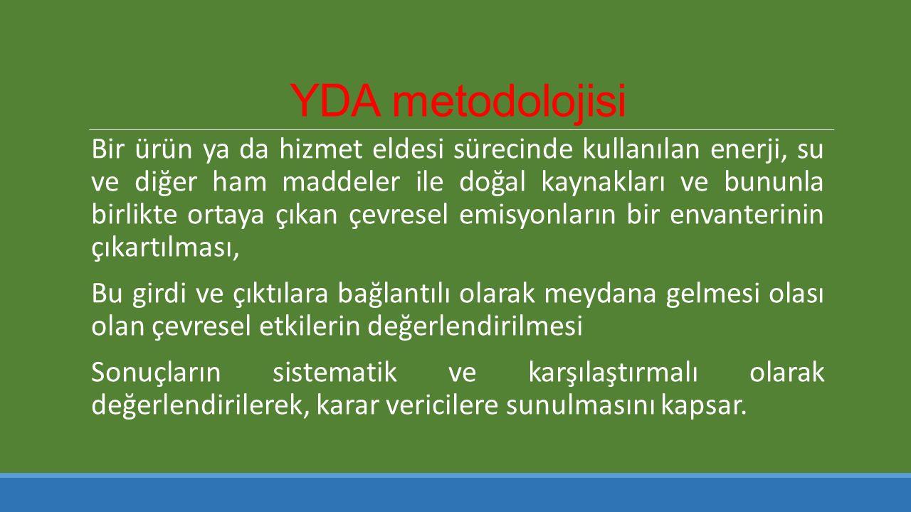 YDA metodolojisi Bir ürün ya da hizmet eldesi sürecinde kullanılan enerji, su ve diğer ham maddeler ile doğal kaynakları ve bununla birlikte ortaya çı