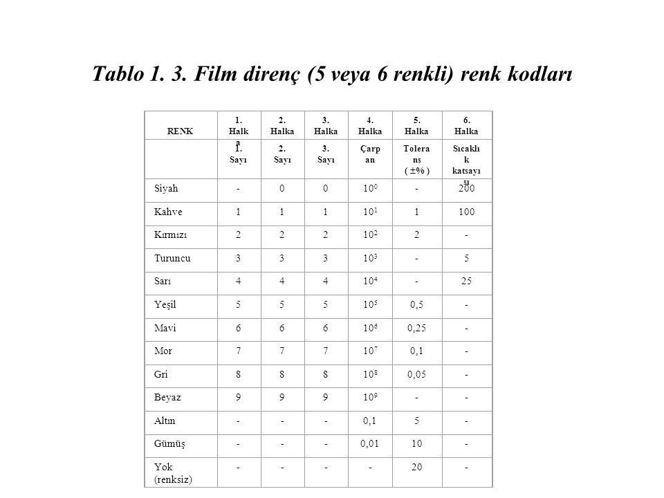 Tablo 1. 3. Film direnç (5 veya 6 renkli) renk kodları RENK 1. Halk a 2. Halka 3. Halka 4. Halka 5. Halka 6. Halka 1. Sayı 2. Sayı 3. Sayı Çarp an Tol