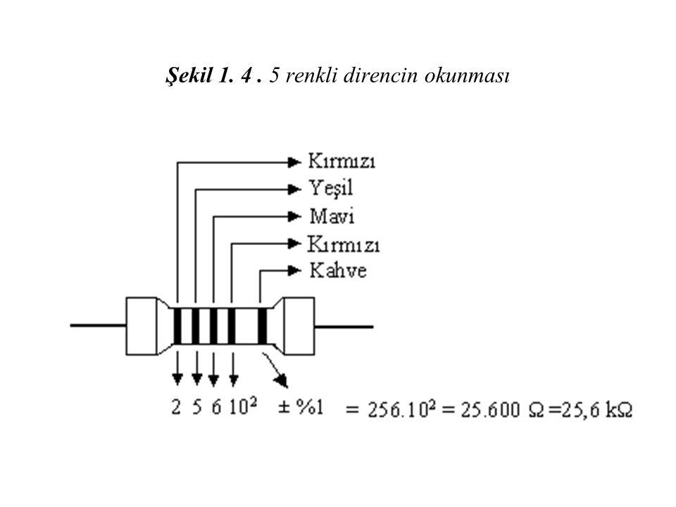 Şekil 1. 4. 5 renkli direncin okunması