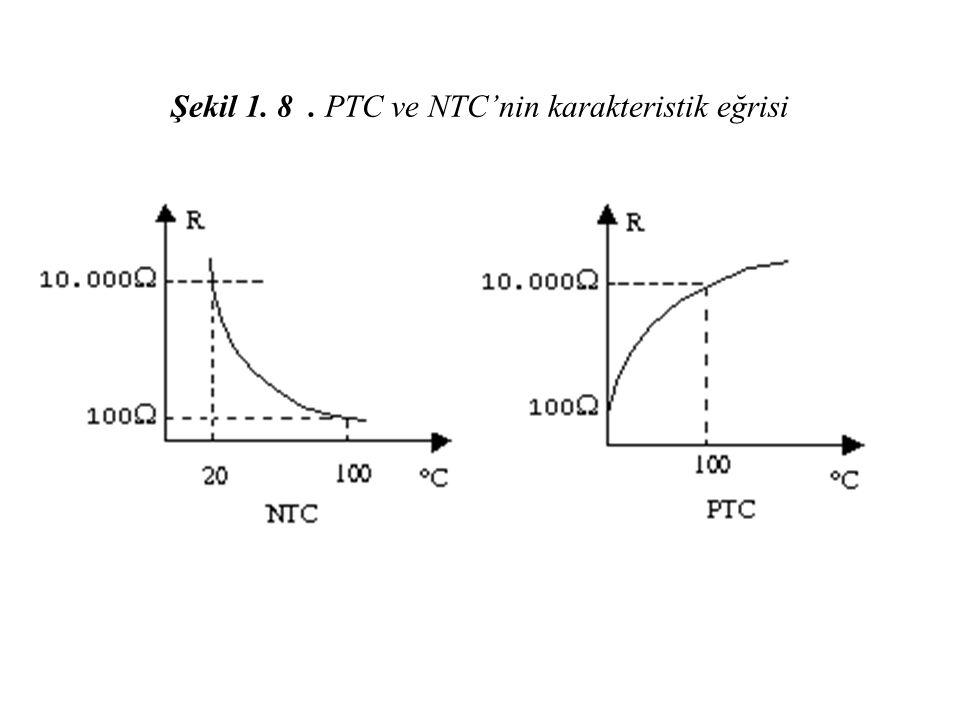 Şekil 1. 8. PTC ve NTC'nin karakteristik eğrisi