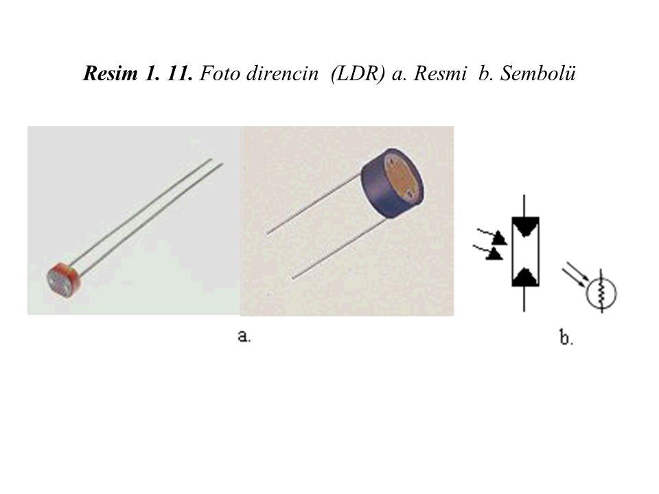 Resim 1. 11. Foto direncin (LDR) a. Resmi b. Sembolü