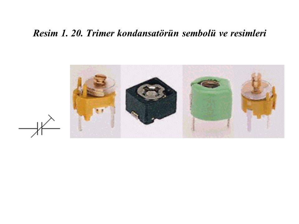 Resim 1. 20. Trimer kondansatörün sembolü ve resimleri