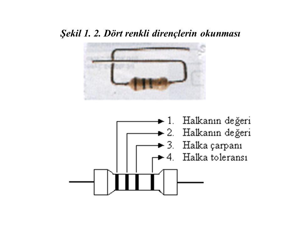 Tablo 1.2. Karbon direnç (4 renkli) renk kodları RENK 1.