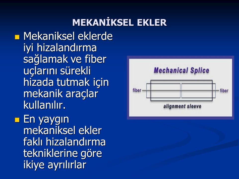 MEKANİKSEL EKLER Mekaniksel eklerde iyi hizalandırma sağlamak ve fiber uçlarını sürekli hizada tutmak için mekanik araçlar kullanılır. Mekaniksel ekle