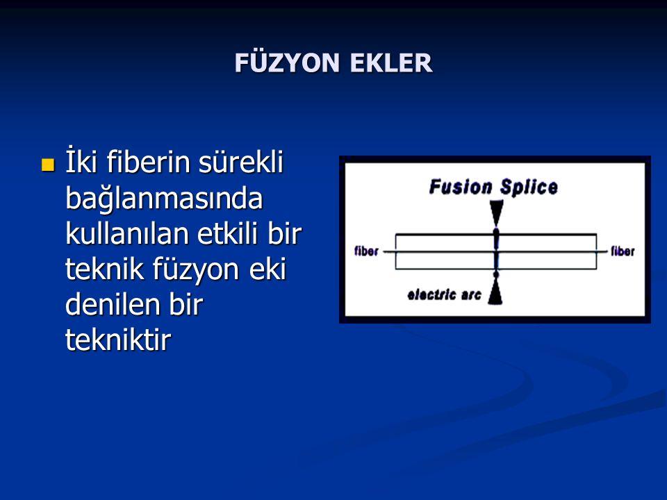 FÜZYON EKLER İki fiberin sürekli bağlanmasında kullanılan etkili bir teknik füzyon eki denilen bir tekniktir İki fiberin sürekli bağlanmasında kullanılan etkili bir teknik füzyon eki denilen bir tekniktir