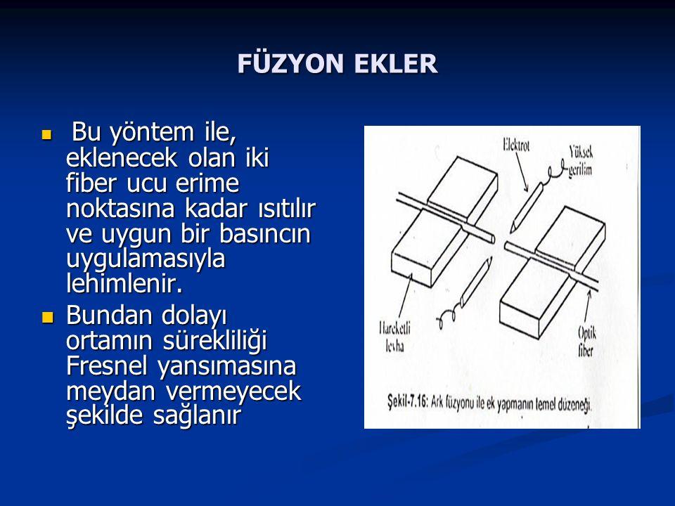 FÜZYON EKLER Bu yöntem ile, eklenecek olan iki fiber ucu erime noktasına kadar ısıtılır ve uygun bir basıncın uygulamasıyla lehimlenir.