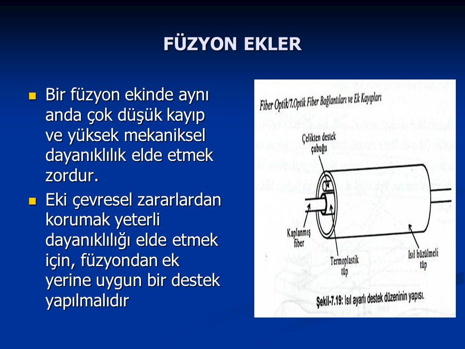FÜZYON EKLER Bir füzyon ekinde aynı anda çok düşük kayıp ve yüksek mekaniksel dayanıklılık elde etmek zordur. Bir füzyon ekinde aynı anda çok düşük ka