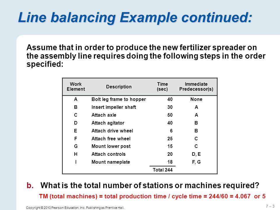 7 – 44 Bölge Metoduna göre istasyon atamaları
