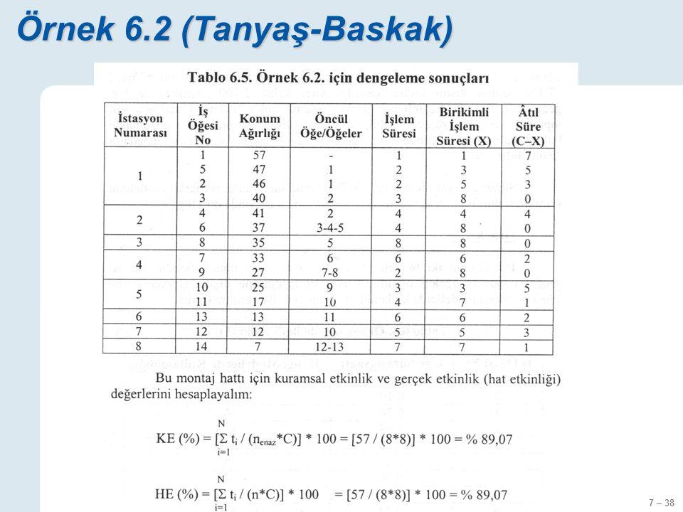 7 – 38 Örnek 6.2 (Tanyaş-Baskak)
