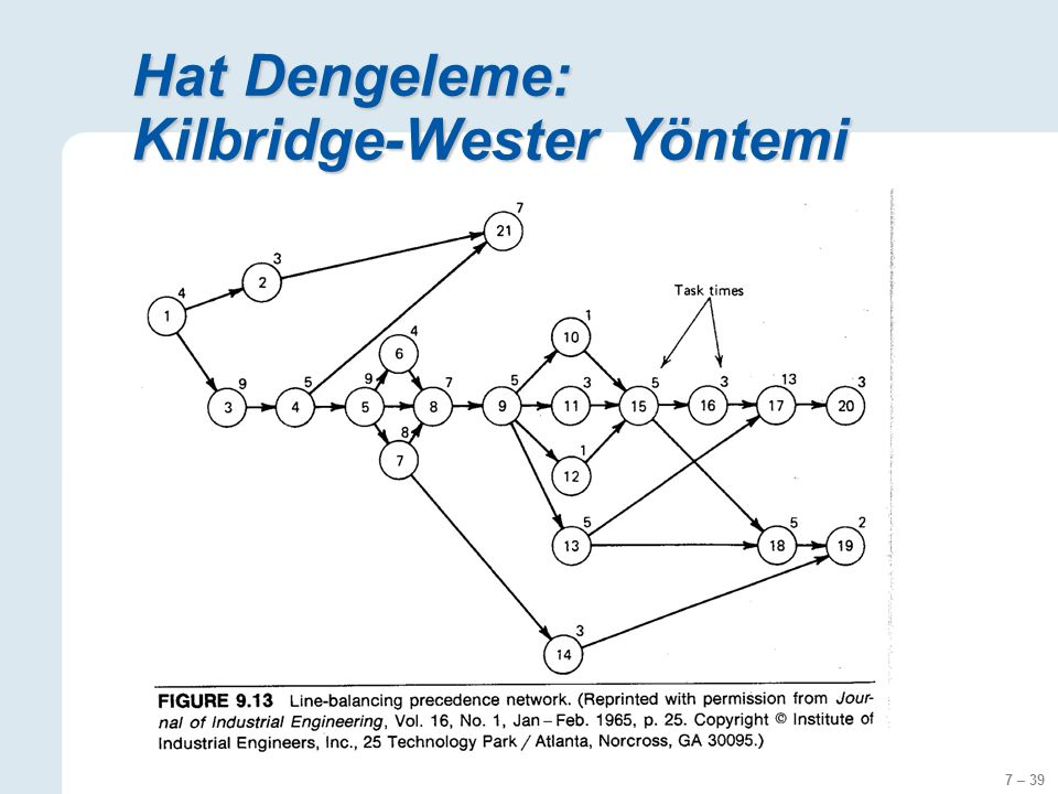 7 – 39 Hat Dengeleme: Kilbridge-Wester Yöntemi