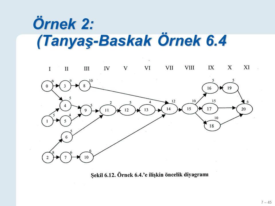 7 – 45 Örnek 2: (Tanyaş-Baskak Örnek 6.4