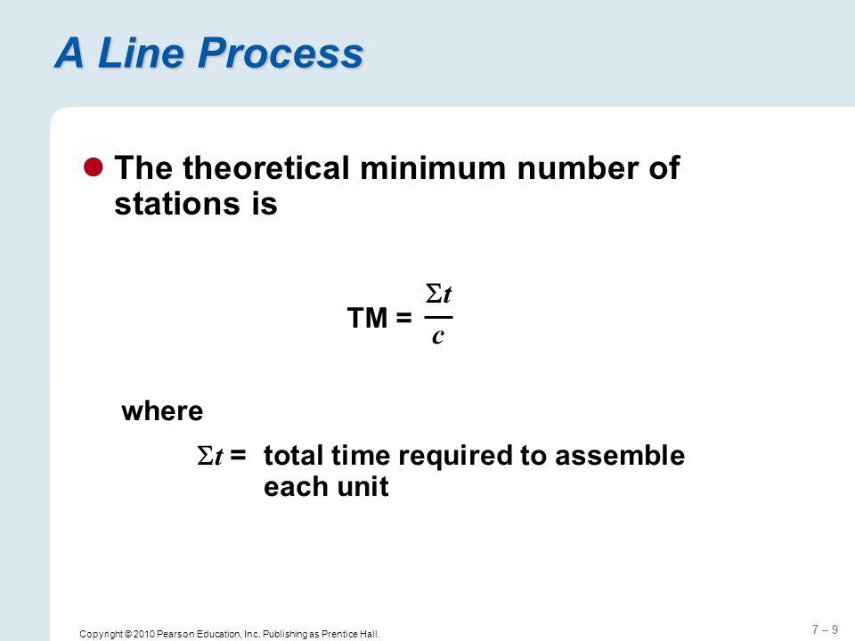 7 – 30 Hat Dengeleme Yöntemlerinin Sınıflandırılması: İşlem sürelerinin deterministik olup olmamasına göre sınıflandırma: Tek modelli Hatlar –  Deterministik  Deterministik olmayan Çok modelli Hatlar –  Deterministik  Deterministik olmayan