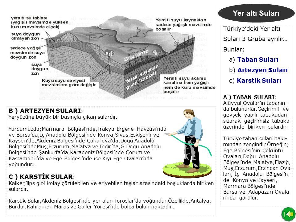 B ) ARTEZYEN SULARI : Yeryüzüne büyük bir basınçla çıkan sulardır. Yurdumuzda;Marmara Bölgesi'nde,Trakya-Ergene Havzası'nda ve Bursa'da,İç Anadolu Böl