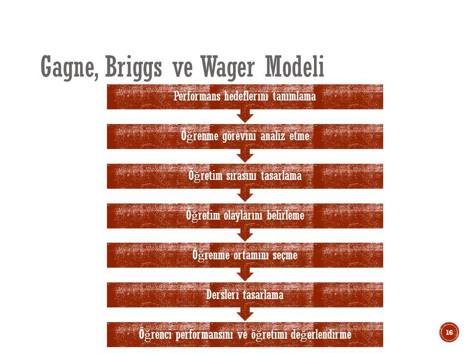 Gagne, Briggs ve Wager Modeli Ö ğ renci performansını ve ö ğ retimi de ğ erlendirme Dersleri tasarlama Ö ğ renme ortamını seçme Ö ğ retim olaylarını belirleme Ö ğ retim sırasını tasarlama Ö ğ renme görevini analiz etme Performans hedeflerini tanımlama 16
