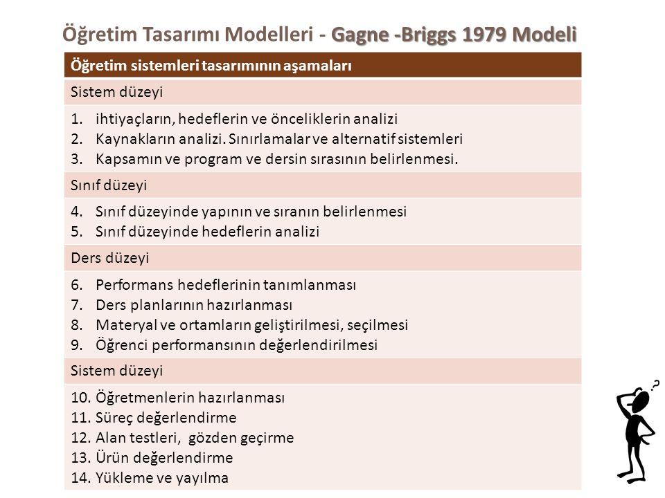 Gagne -Briggs 1979 Modeli Öğretim Tasarımı Modelleri - Gagne -Briggs 1979 Modeli Öğretim sistemleri tasarımının aşamaları Sistem düzeyi 1.ihtiyaçların, hedeflerin ve önceliklerin analizi 2.Kaynakların analizi.