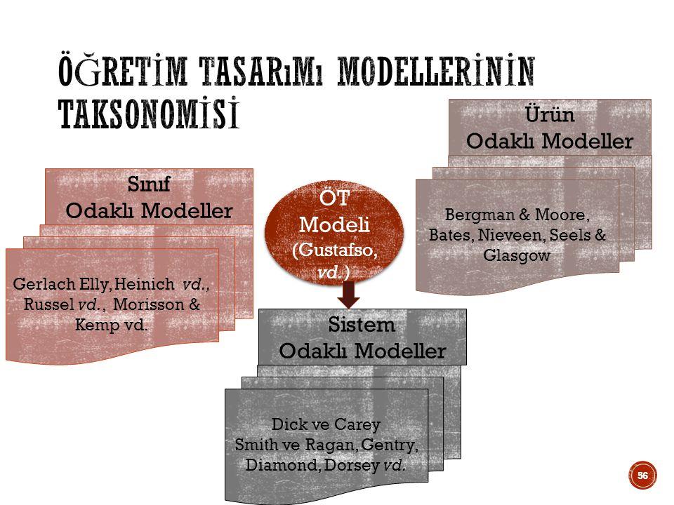 56 ÖT Modeli (Gustafso, vd.) ÖT Modeli (Gustafso, vd.) Sınıf Odaklı Modeller Ürün Odaklı Modeller Sistem Odaklı Modeller Gerlach Elly, Heinich vd., Russel vd., Morisson & Kemp vd.