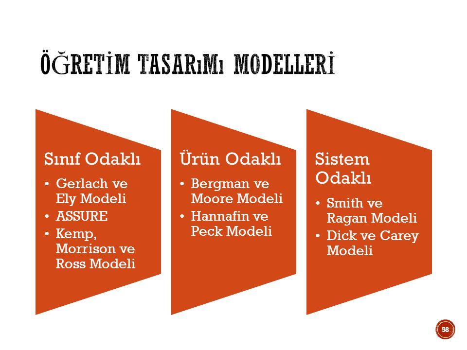 Sınıf Odaklı Gerlach ve Ely Modeli ASSURE Kemp, Morrison ve Ross Modeli Ürün Odaklı Bergman ve Moore Modeli Hannafin ve Peck Modeli Sistem Odaklı Smith ve Ragan Modeli Dick ve Carey Modeli 58