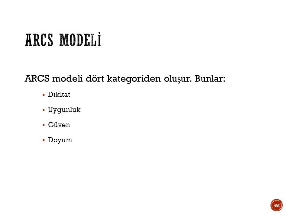 ARCS modeli dört kategoriden olu ş ur. Bunlar:  Dikkat  Uygunluk  Güven  Doyum 63