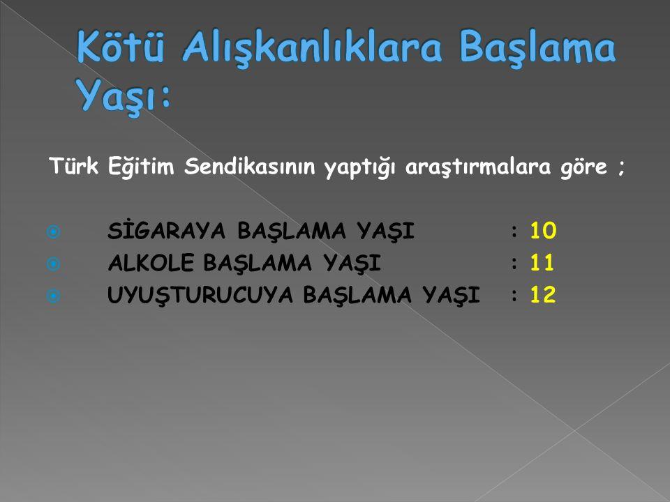 Türk Eğitim Sendikasının yaptığı araştırmalara göre ;  SİGARAYA BAŞLAMA YAŞI: 10  ALKOLE BAŞLAMA YAŞI: 11  UYUŞTURUCUYA BAŞLAMA YAŞI: 12