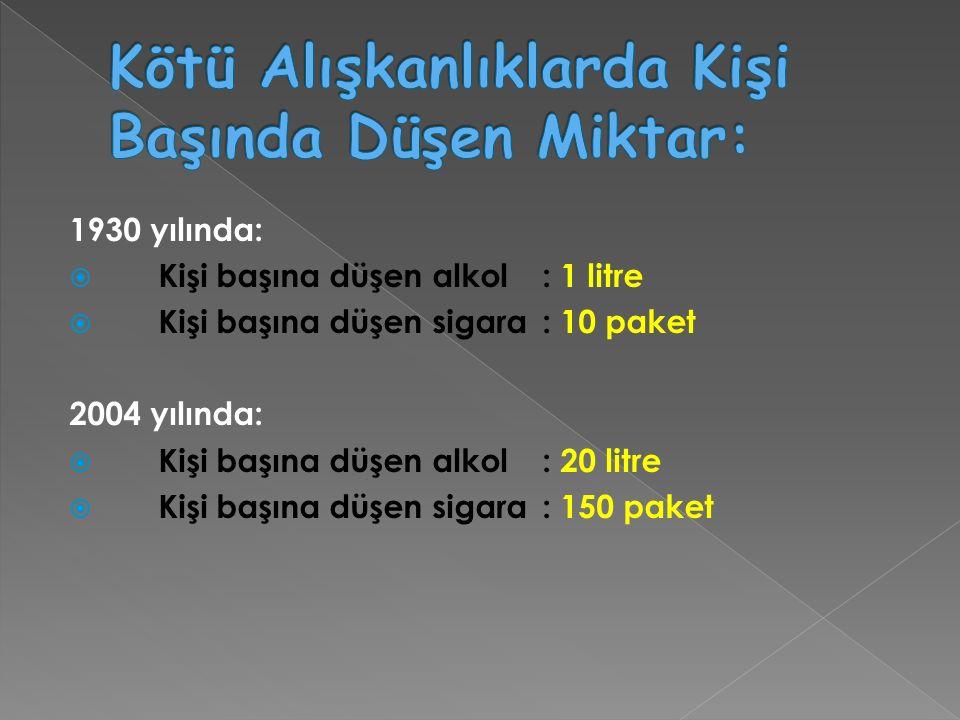1930 yılında:  Kişi başına düşen alkol: 1 litre  Kişi başına düşen sigara: 10 paket 2004 yılında:  Kişi başına düşen alkol: 20 litre  Kişi başına düşen sigara: 150 paket