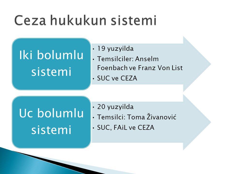 19 yuzyilda Temsilciler: Anselm Foenbach ve Franz Von List SUC ve CEZA Iki bolumlu sistemi 20 yuzyilda Temsilci: Toma Živanović SUC, FAiL ve CEZA Uc bolumlu sistemi