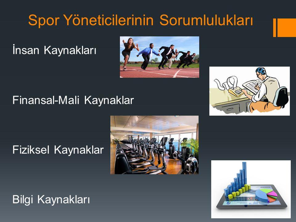 Spor Yöneticilerinin Sorumlulukları İnsan Kaynakları Finansal-Mali Kaynaklar Fiziksel Kaynaklar Bilgi Kaynakları