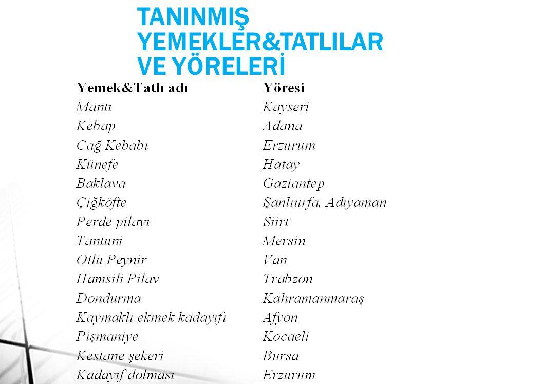 TANINMIŞ YEMEKLER&TATLILAR VE YÖRELERİ
