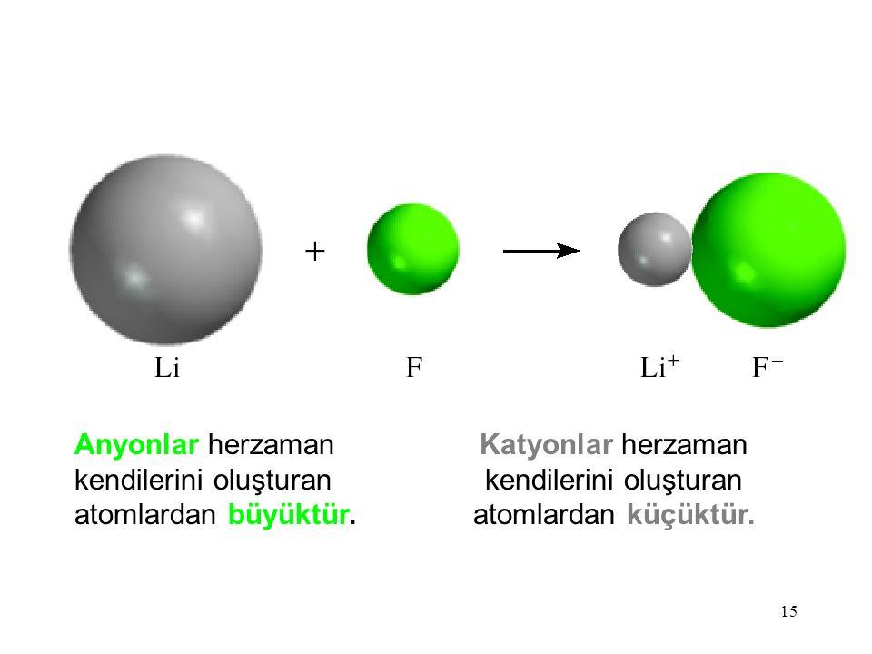 15 Anyonlar herzaman kendilerini oluşturan atomlardan büyüktür.