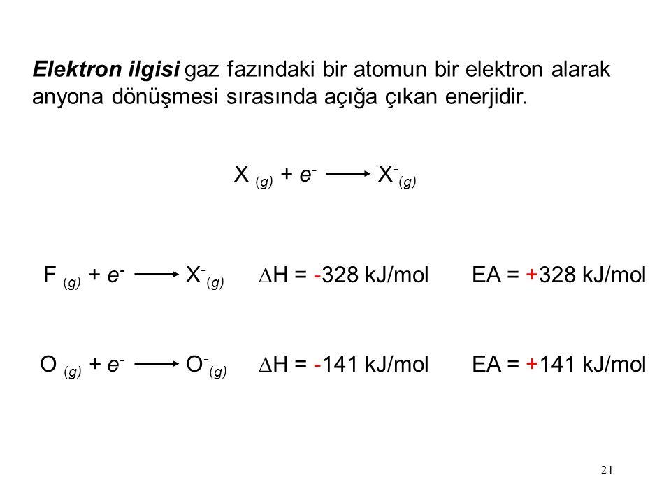 21 Elektron ilgisi gaz fazındaki bir atomun bir elektron alarak anyona dönüşmesi sırasında açığa çıkan enerjidir.