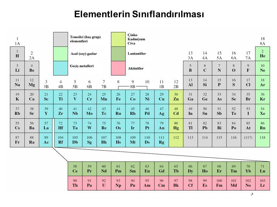 3 Elementlerin Sınıflandırılması
