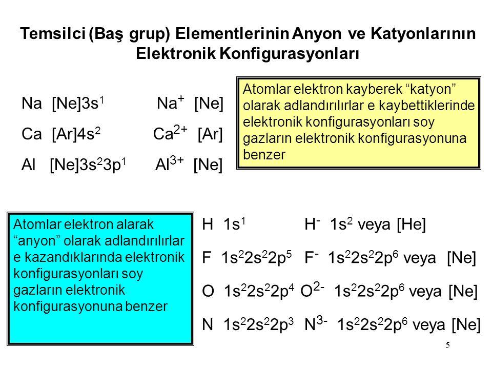 6 +1+2+3 -2-3 Baş grup (temsilci) element katyon ve anyonları