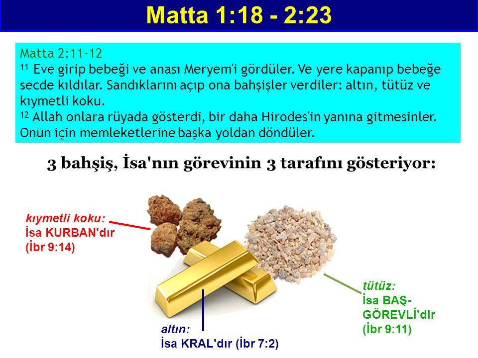 Matta 1:18 - 2:23 Matta 2:11-12 11 Eve girip bebeği ve anası Meryem'i gördüler. Ve yere kapanıp bebeğe secde kıldılar. Sandıklarını açıp ona bahşişler