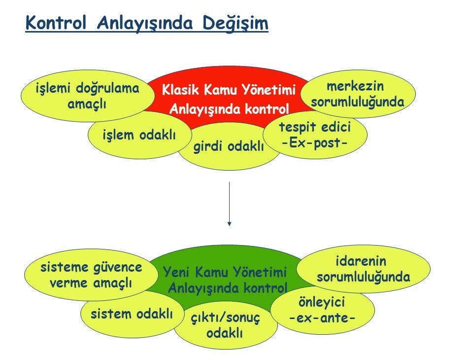 İç Kontrol- Yanılgılar ve Gerçekler  Yanılgı 3:  İç kontrol sadece mali bir konudur veya  İç kontrol = ön mali kontrol dür.