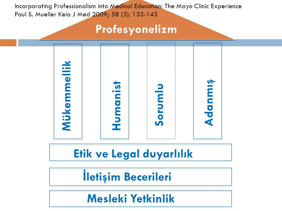 Profesyonelizm Mükemmellik Sorumlu Adanmış Etik ve Legal duyarlılık İ letişim Becerileri Mesleki Yetkinlik Humanist Incorporating Professionalism into Medical Education: The Mayo Clinic Experience Paul S.